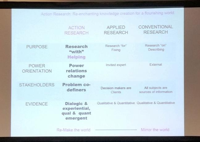 Action research compared to conventional research 2